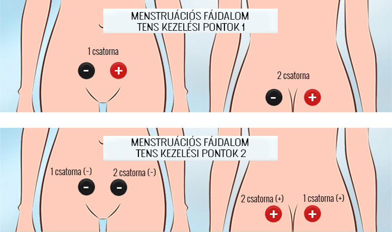 ízületi fájdalomfólia kezelés térdödéma áttekintés