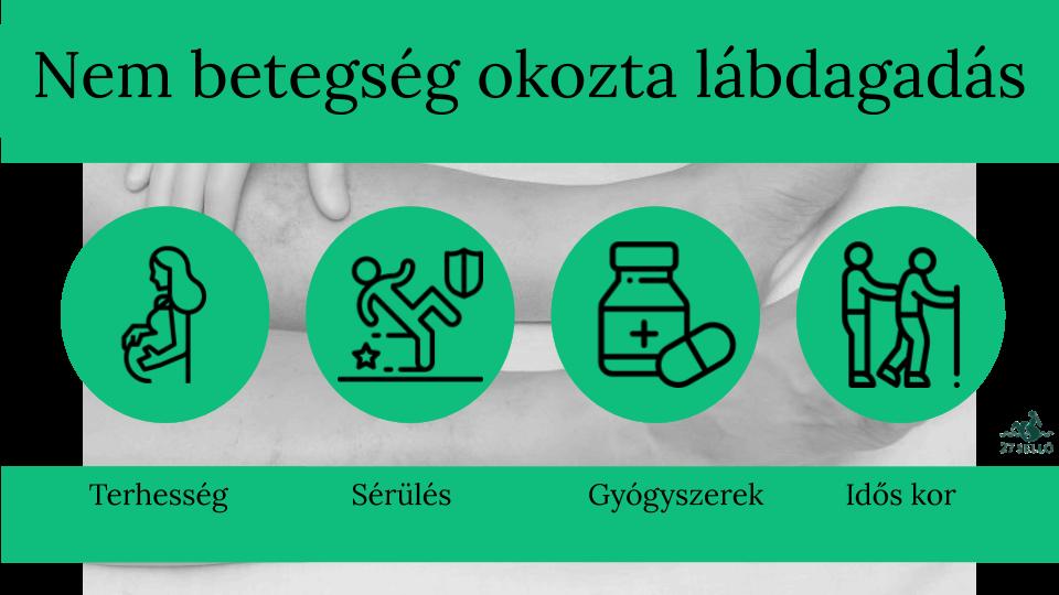 diffúz kötőszöveti betegségek kezelése