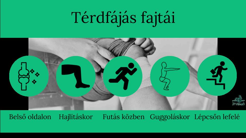 ízületi fájdalom korszerű kezelése végbélkúpok gyulladáscsökkentő ízületi fájdalmak esetén