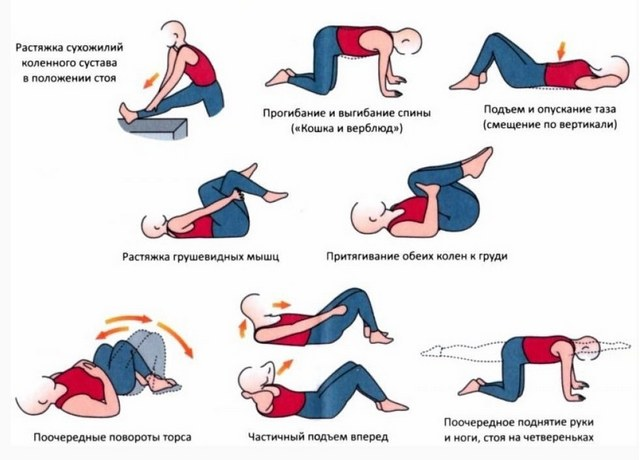 a csípőízület 1. stádiumának artrózisa