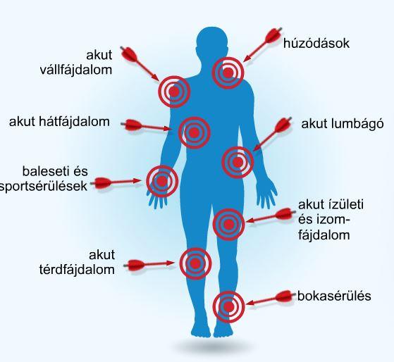 orvos és ízületi kezelés