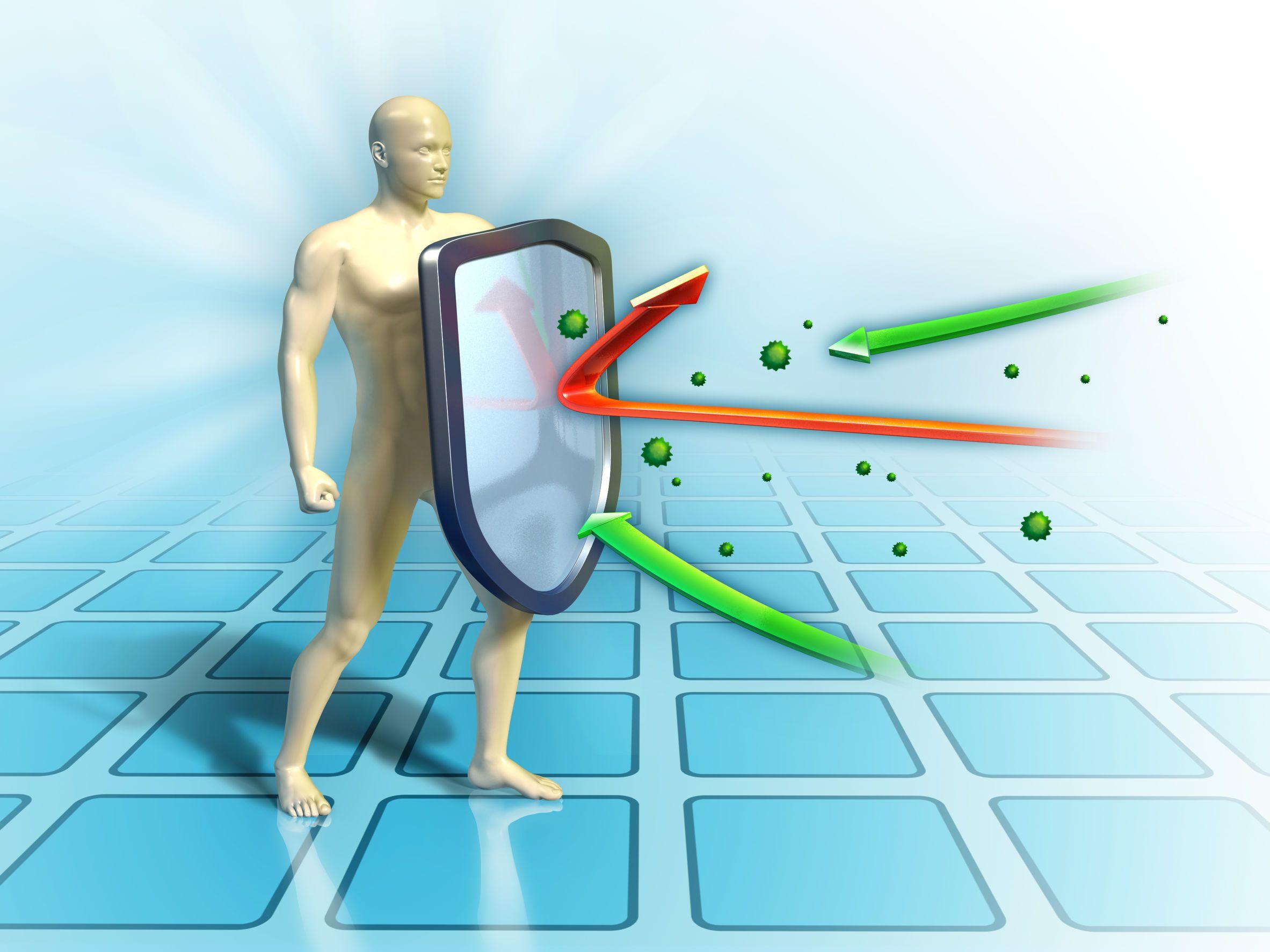 diffúz kötőszöveti betegség szindróma