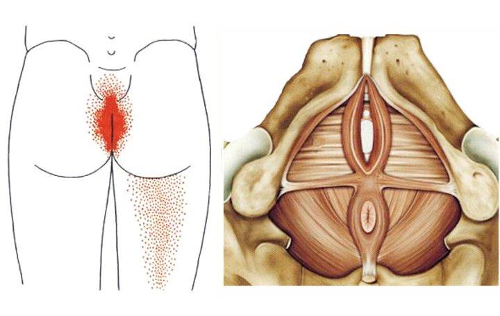 térdízületi gyulladás kezelése szódal