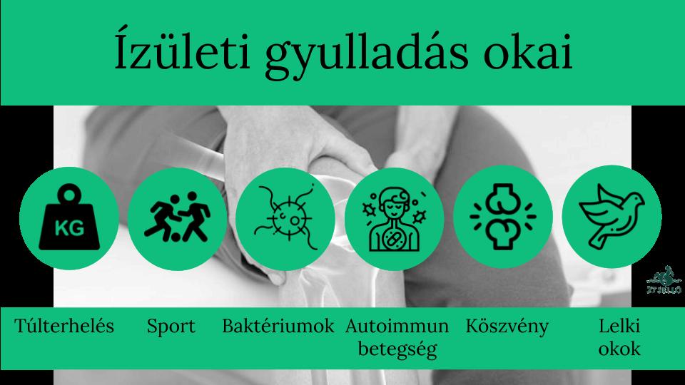 Így kezelhető a reggeli merevség reumatoid artritisz esetén