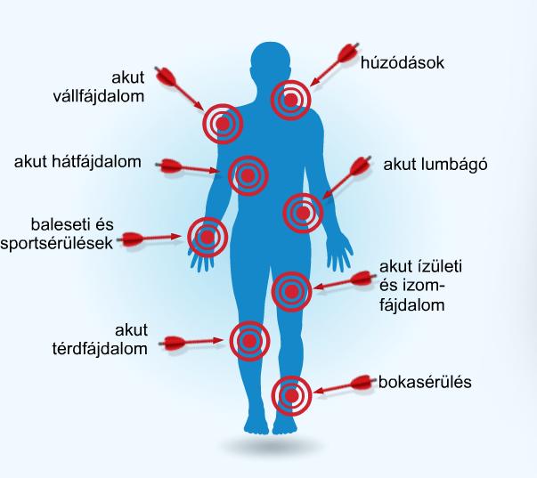 fájdalom a bal láb lábának ízületében az ízületi betegségek önkezeléséről
