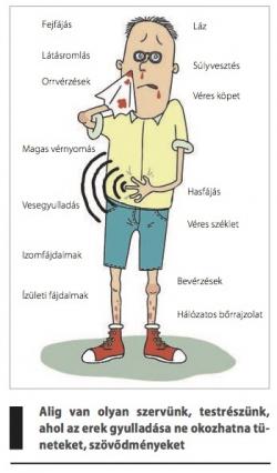 az arcgyulladás kezelése
