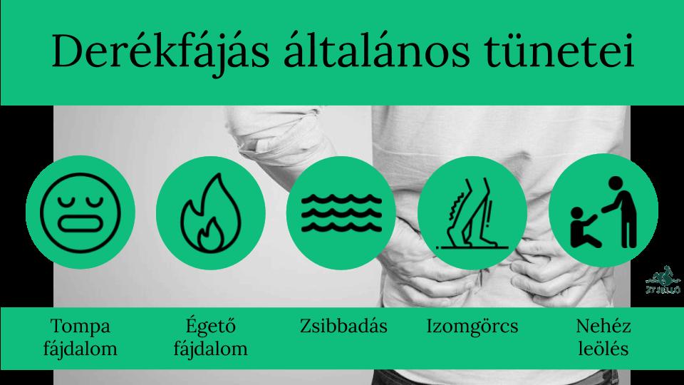 zselé kezeli az ízületeket hogyan lehet megszabadulni a lábak ízületi fájdalmától
