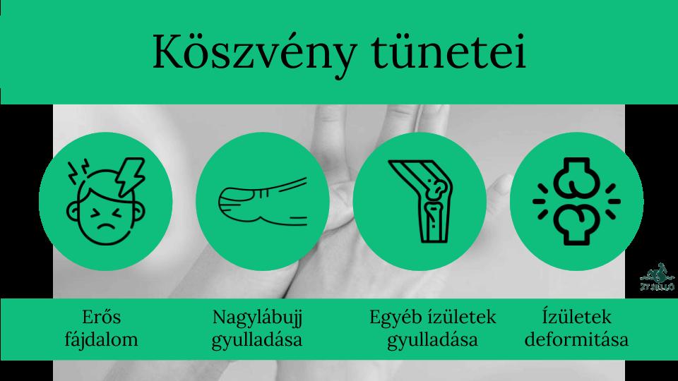 Reuma, izület - Természetes, és BIO termékek Lukács Károlytól - Kék kenőcs és társai