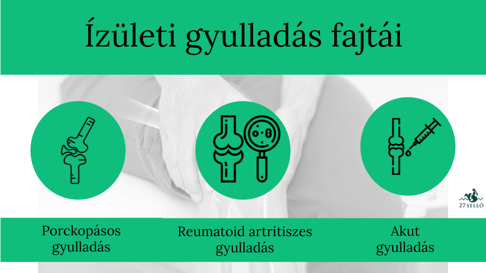 térd tünetei fertőző ízületi gyulladásai
