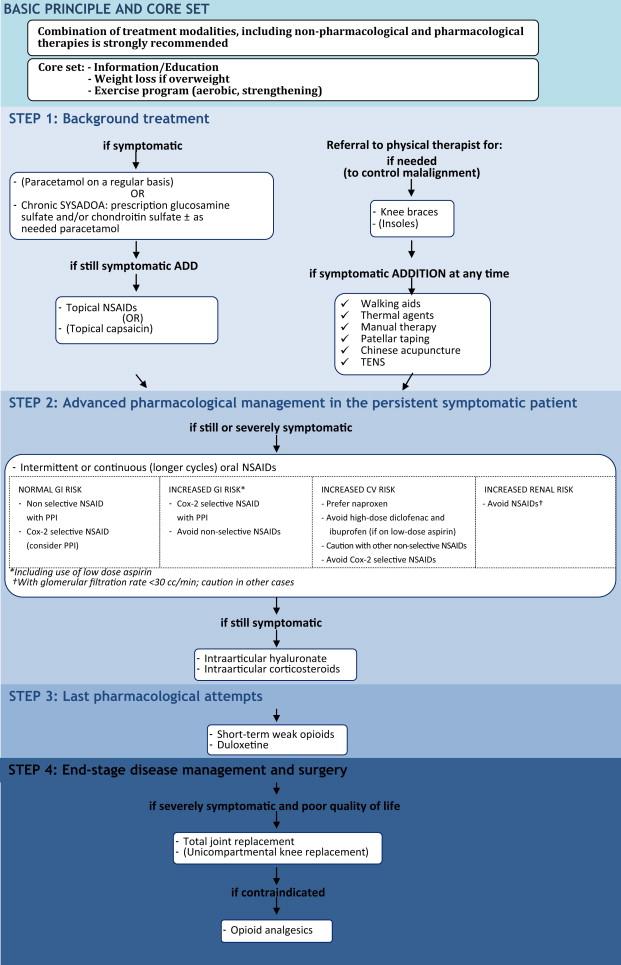 nutritional Guidelines - Magyar fordítás – Linguee