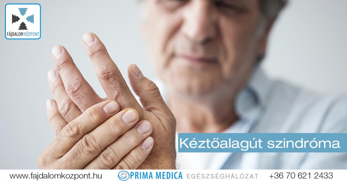 Sudeck szindróma - Mozgasszervi blog