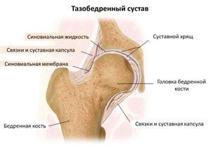 effúzió a térdízület üregében gélek vagy kenőcsök ízületi fájdalmak kezelésére