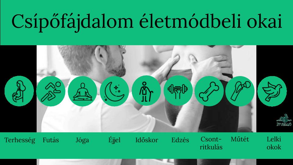 eper szóda artrózis kezelésére az ízületek fájdalmasak a tüdőgyulladás után