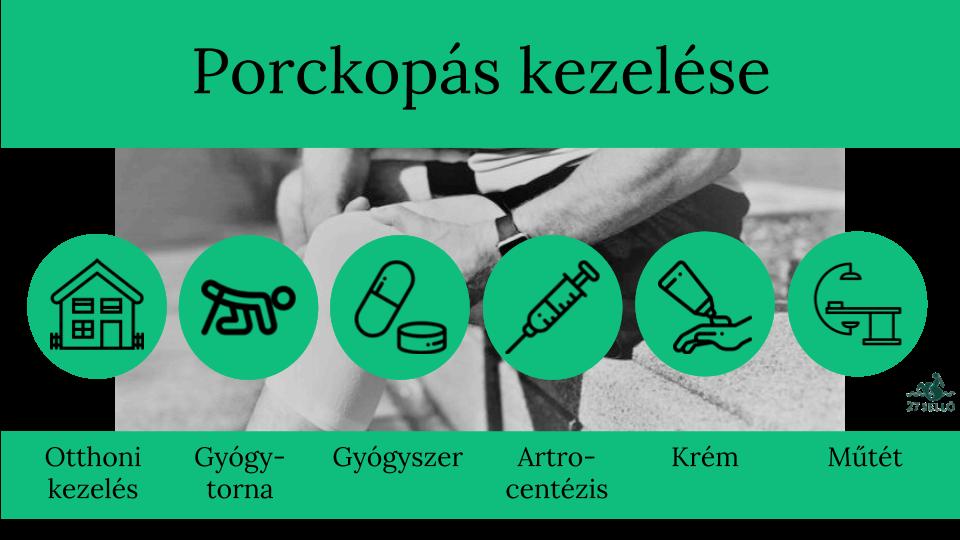 a kéz arthrosisának kezelésére szolgáló módszerek