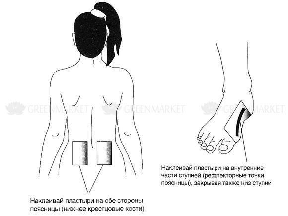 ízületi fájdalom könyök és térd kezelés artrosis a mutatóujj ízületeiben