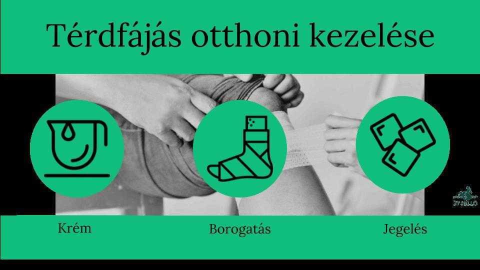 Arthrosis | erbenagrar.hu