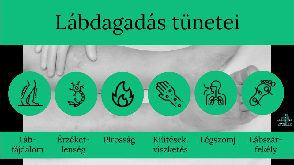 a térd lábának ízületi kezelése dimexid kezelés térdízületi gyulladás esetén