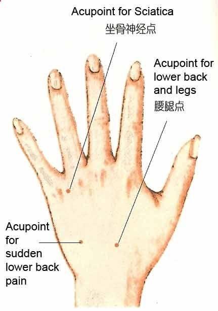 arthrosis kezelés ulyanovskban